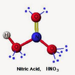ACID  NITRICUM – ஆசிட் நைட்ரிகம்