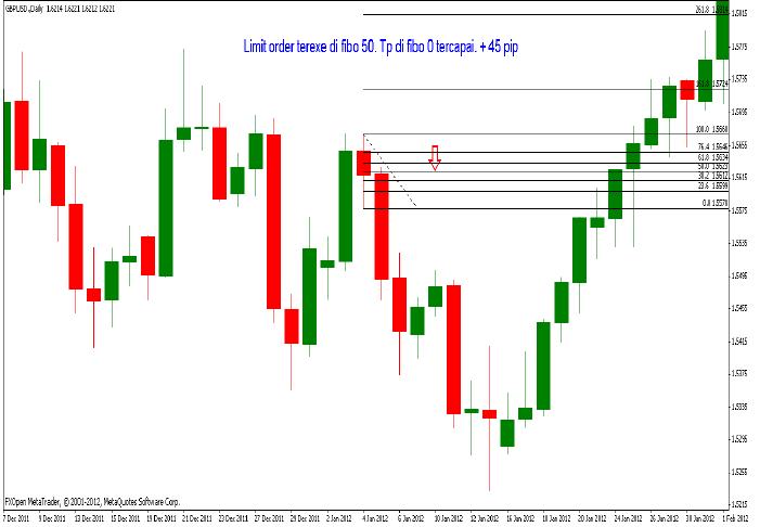 Ketentuan Trading | FXCL Forex | Broker Forex Online | Platform