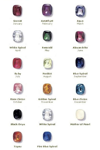 gemstones and their meanings Natural gemstones, a to z - pictures of named varieties, their descriptions and birthstone designations.