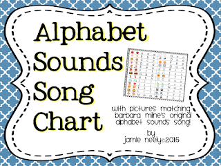 https://www.teacherspayteachers.com/Product/Alphabet-Sound-Song-Chart-2024727