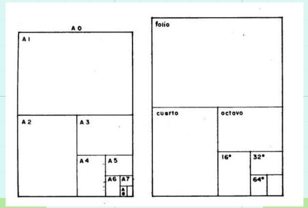 Scriptorium for Cuanto es un cuarto