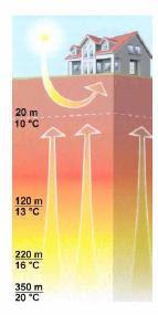 temperatura geotermica