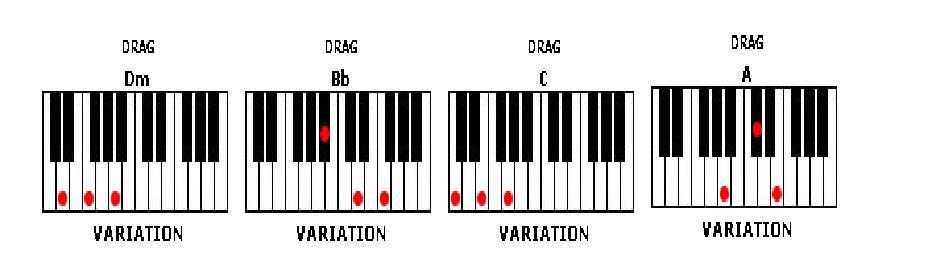 note-bote kunci-kunci piano lengkap