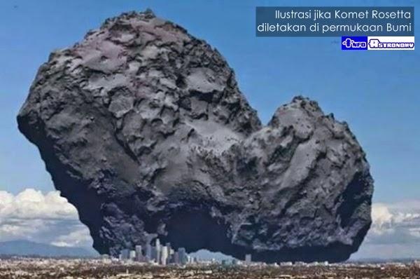 Seperti Inilah Jika Komet Rosetta Diletakan di Permukaan Bumi