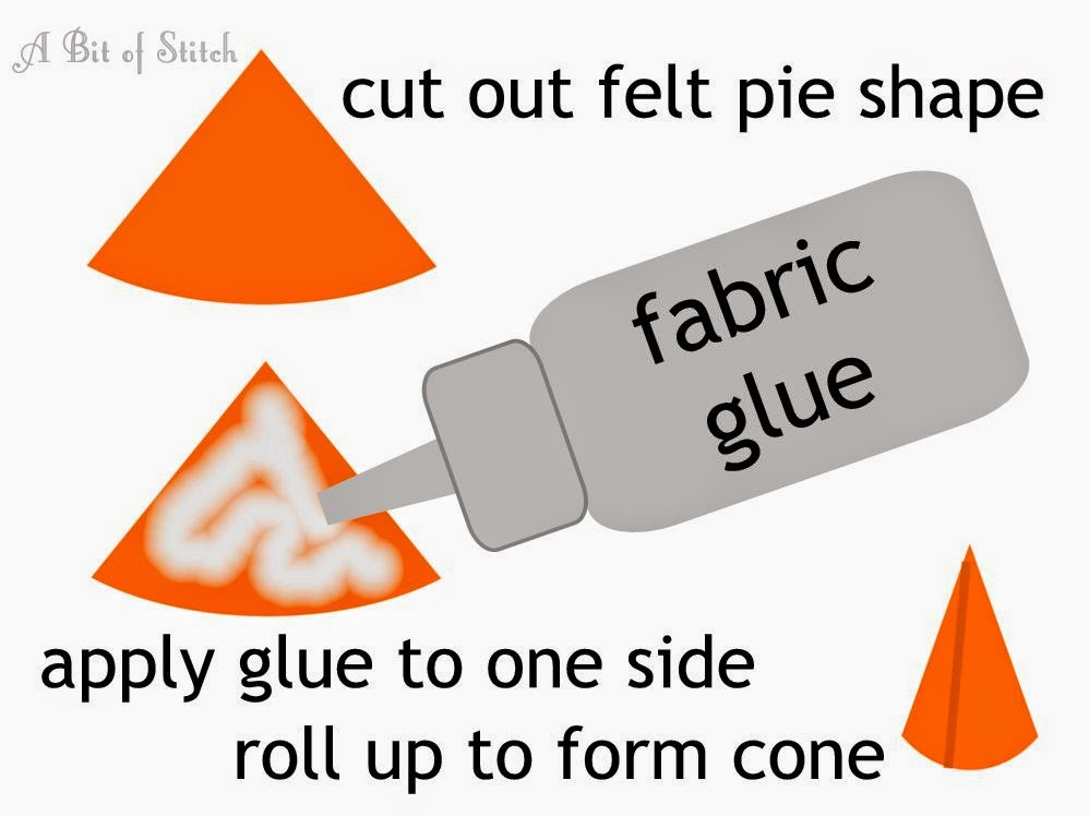 Sep 12, · To make a funnel or cone from paper, start by tracing a wide triangle onto a sheet of paper. Make sure the two shorter sides are the exact same length, then cut the triangle out. Next, take one of the far corners and roll it into the center so the paper's edge is touching the middle of the triangle%(6).
