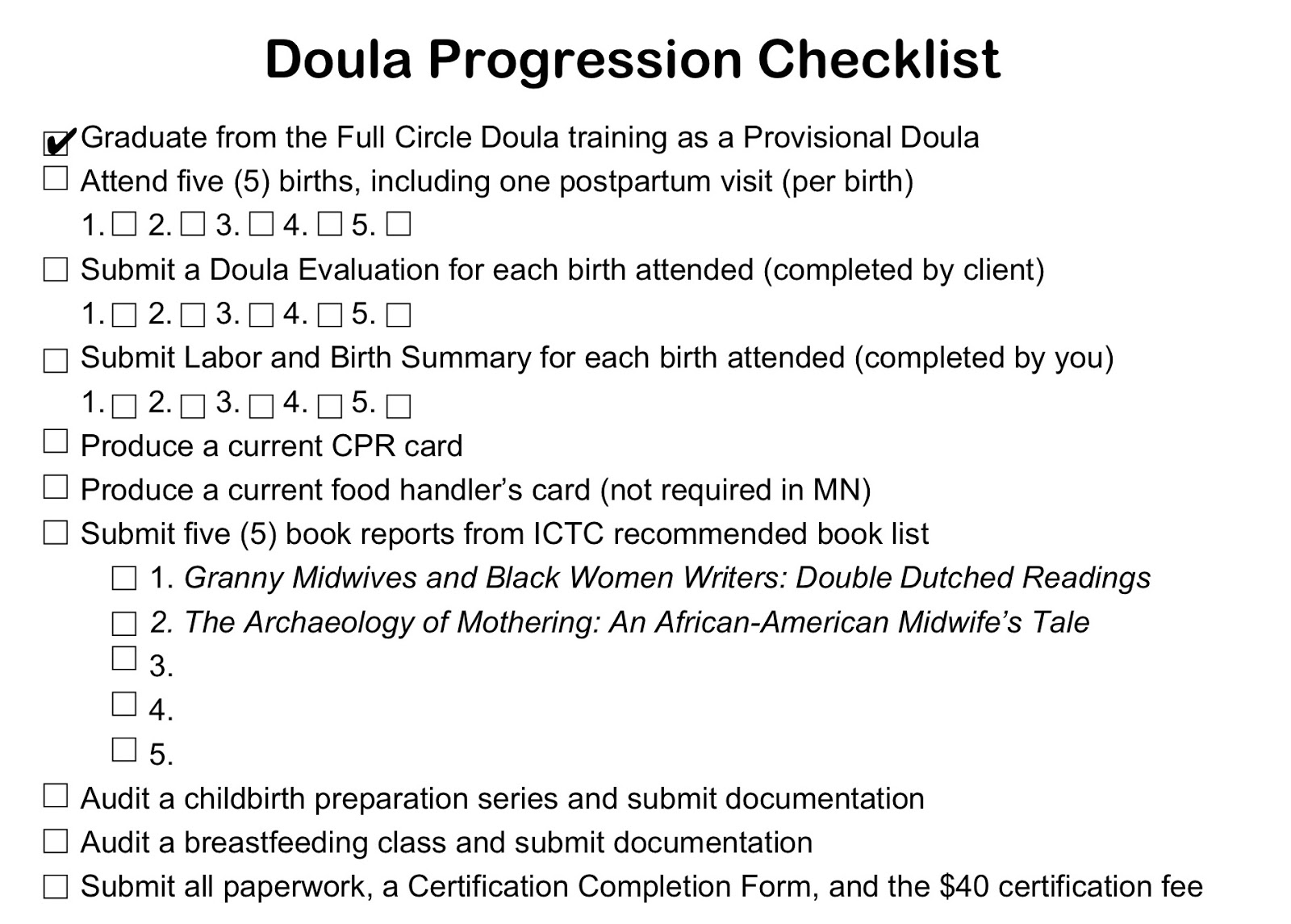 I love being a doula deep down in my soul a reflection on soon as i can hopefully within the next year sooner if i can help it ill keep checking them off as i go so make sure you keep an eye out aiddatafo Image collections