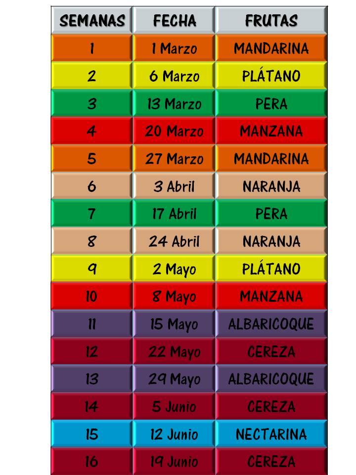 Calendario de Frutas 16-17