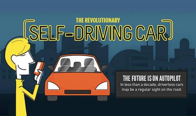 Image: The Revolutionary Self-Driving Car