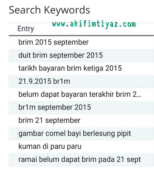 BRIM 2015 21 September 2015