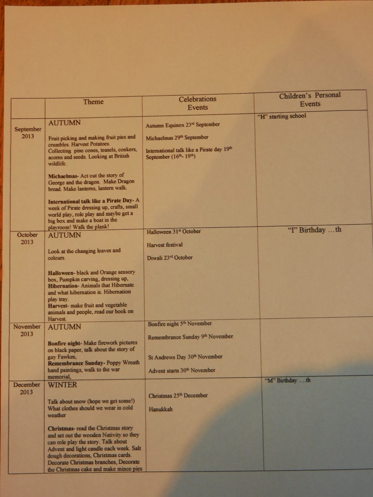 eyfs planning guide