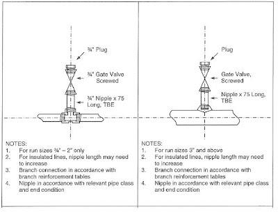 Process Vent Assembly-3 & 4