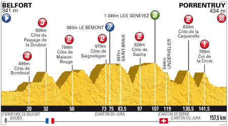 2012 Tour de france standings after stage 3