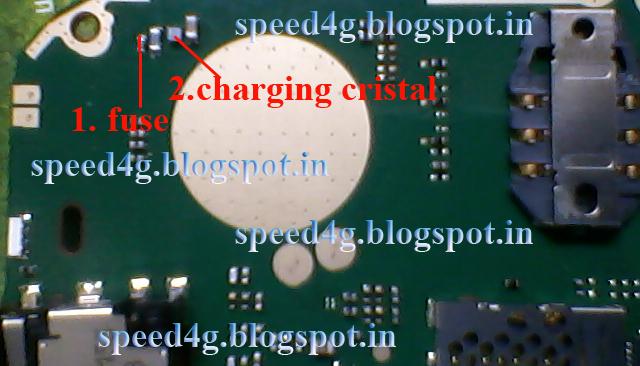 Hard Reset Nokia E 66 AnythingNokias.Com - Nokia News, Reviews