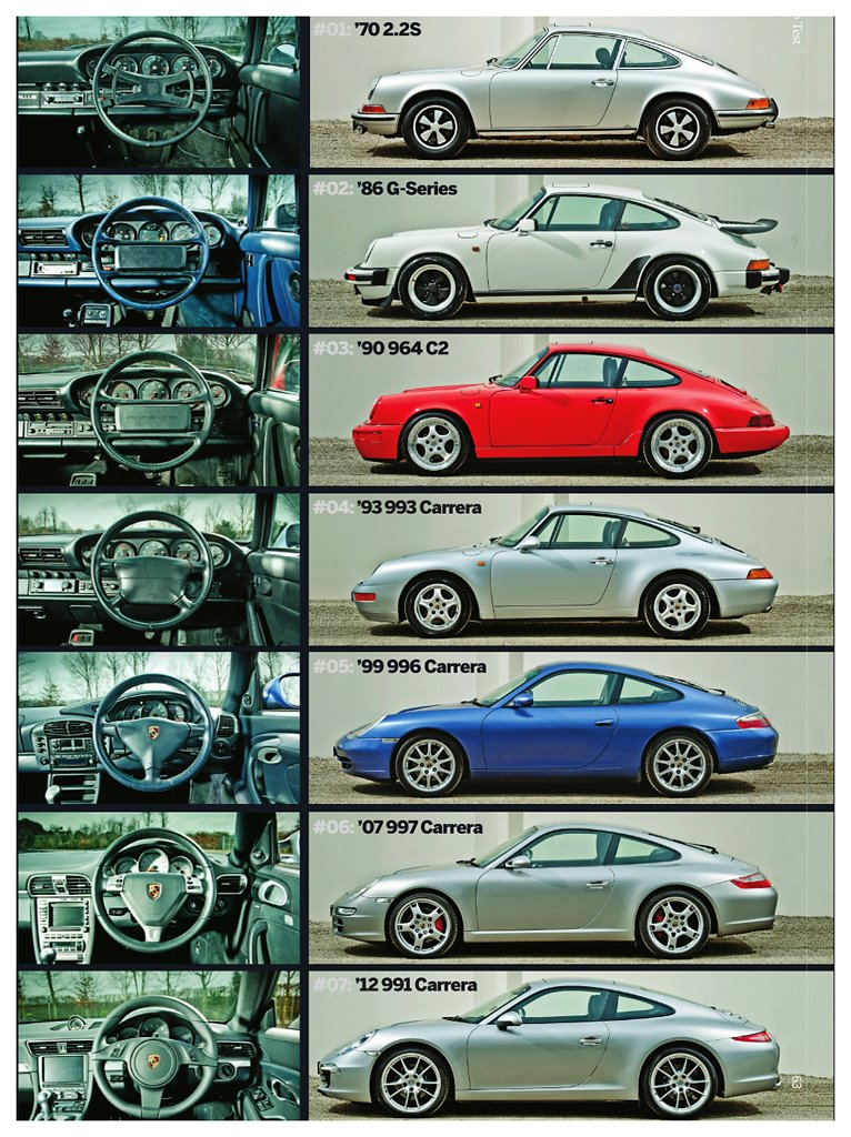 Porsche 911 Evolution Ronny S Porsche 911 996 Turbo Blog