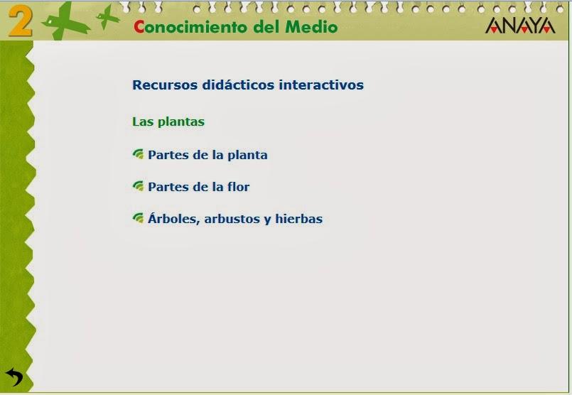http://www.juntadeandalucia.es/averroes/centros-tic/11002471/helvia/aula/archivos/repositorio/0/33/html/Anaya%202/datos/03_cmedio/03_Recursos/actividades/04/01.htm