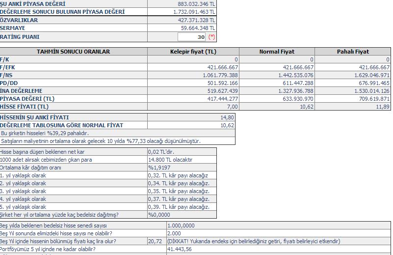 carfa-değerleme analizi