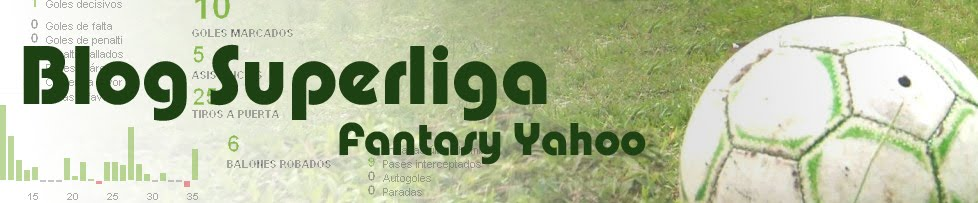 Blog Superliga Fantasy Yahoo