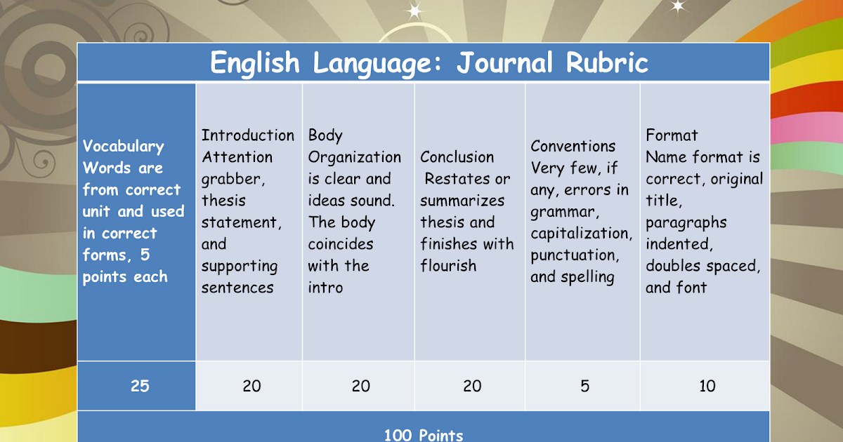journal article critique rubric To develop and describe the use of a rubric for reinforcing critical literature evaluation skills and assessing journal article critiques presented by pharmacy students during journal club exercises a rubric was developed, tested, and revised as needed to guide students in presenting a published.