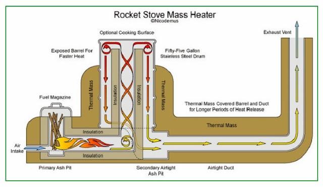 piece-rakietowe