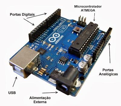 o que e o Arduino