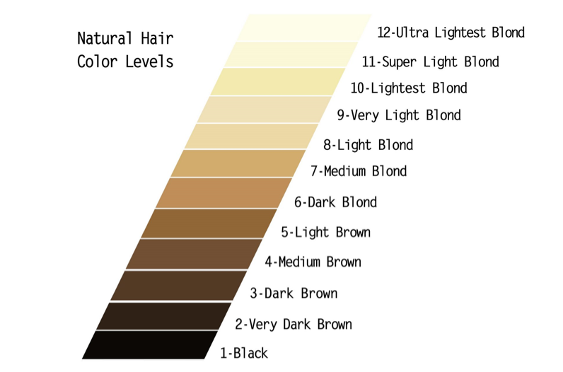Facts and Tips to Help Avoid DIY Hair Color Mistakes | Sisterlocked