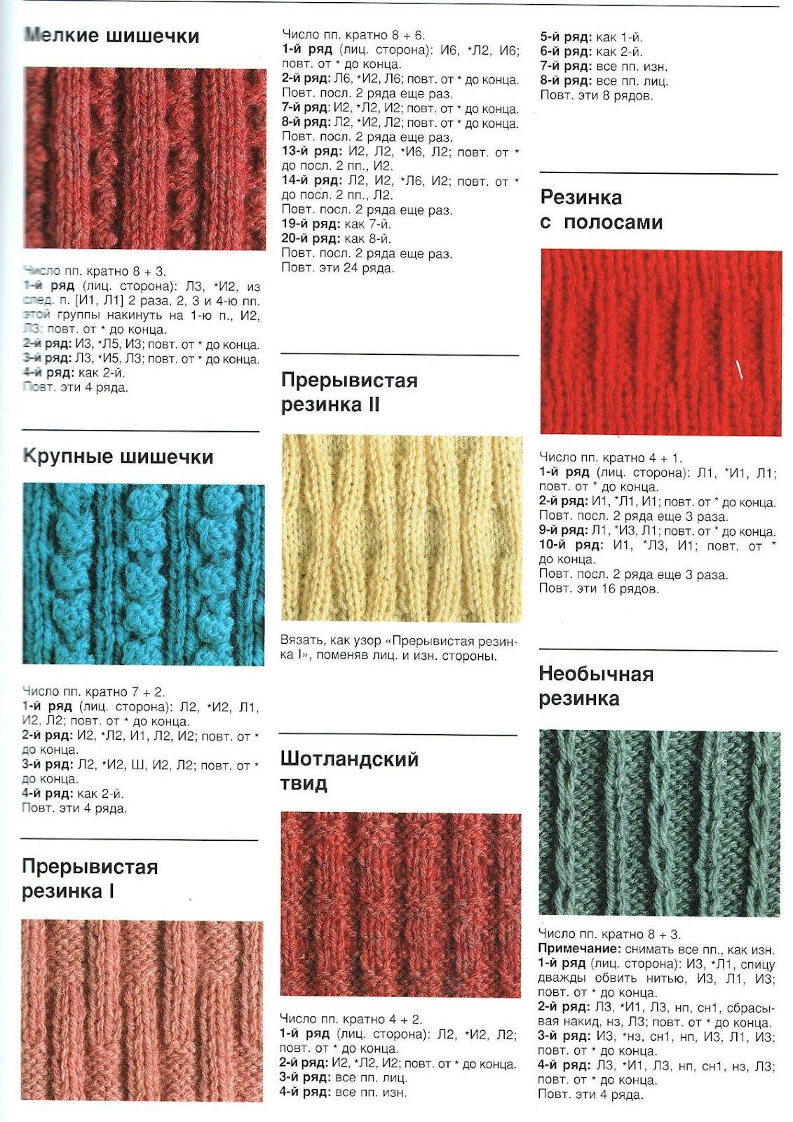 Виды резинок для вязания спицами со схемами