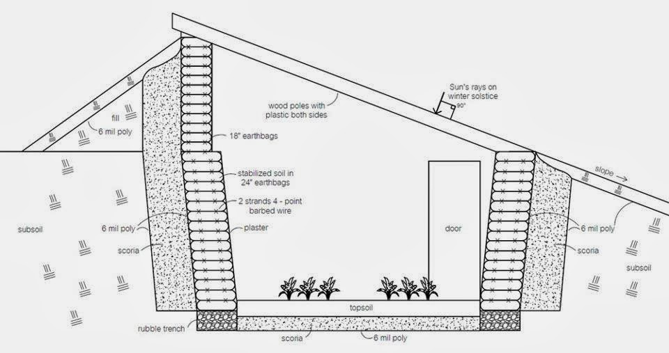 Organic news how to build an underground greenhouse that for Greenhouse house plans