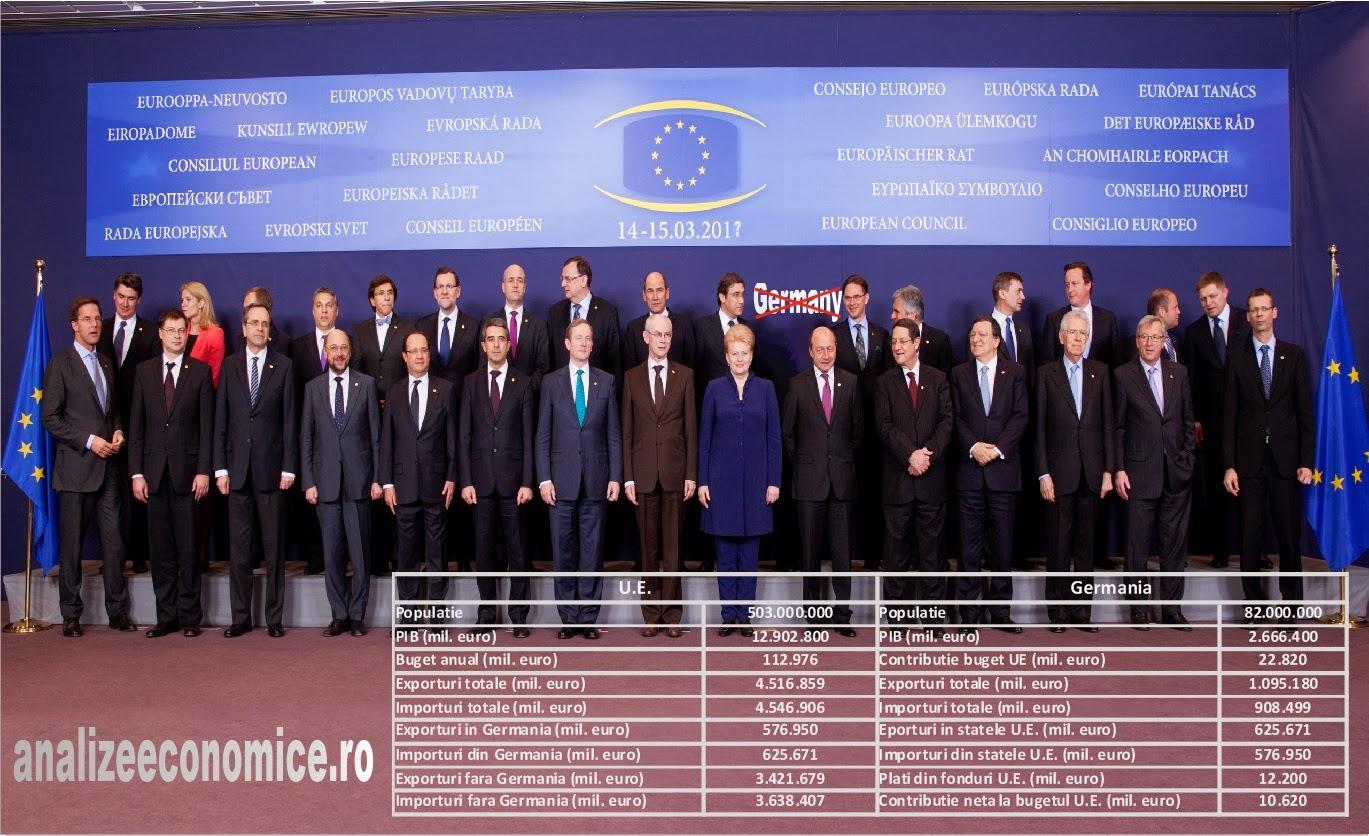 Cât depinde Germania de UE