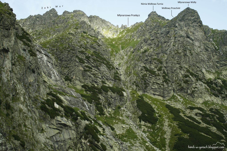 panorama z Doliny Ciężkiej