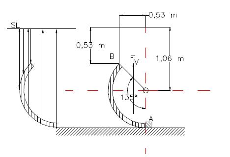 Ejercicio resuelto de estatica de fluidos fuerza hidrostatica imagen 5 problema 5
