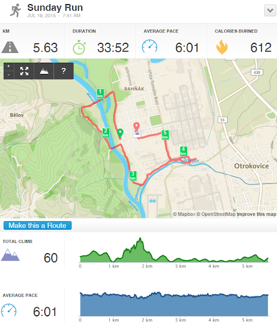Run Keeper trenink 19.7.2015