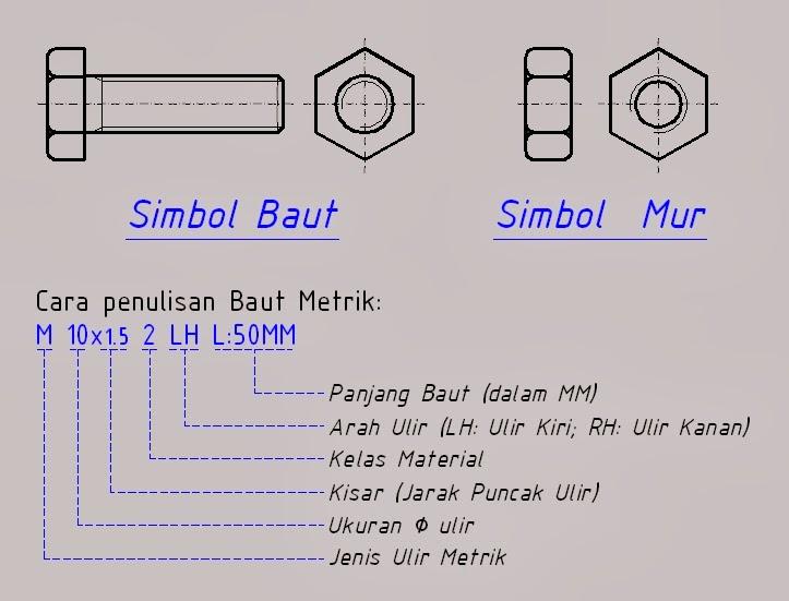Image Result For Baut Dan Mur