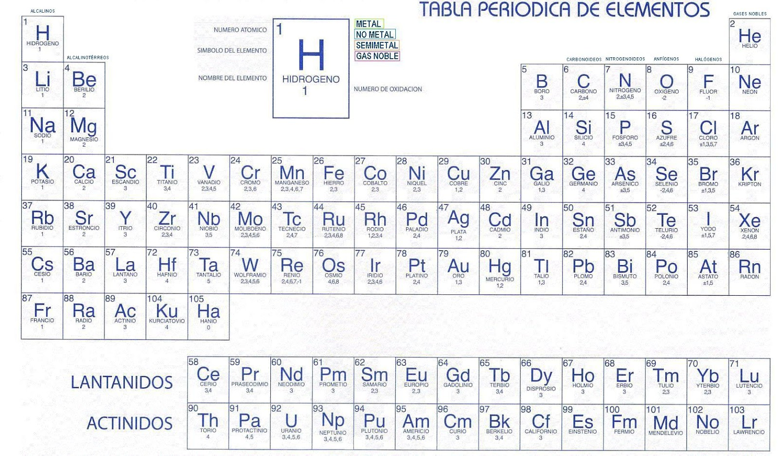 Tabla periodica con nombres y numeros de oxidacion images periodic tabla periodica con nombres y numeros de oxidacion thank you for visiting flavorsomefo nowadays were excited to declare that we have discovered an urtaz Images