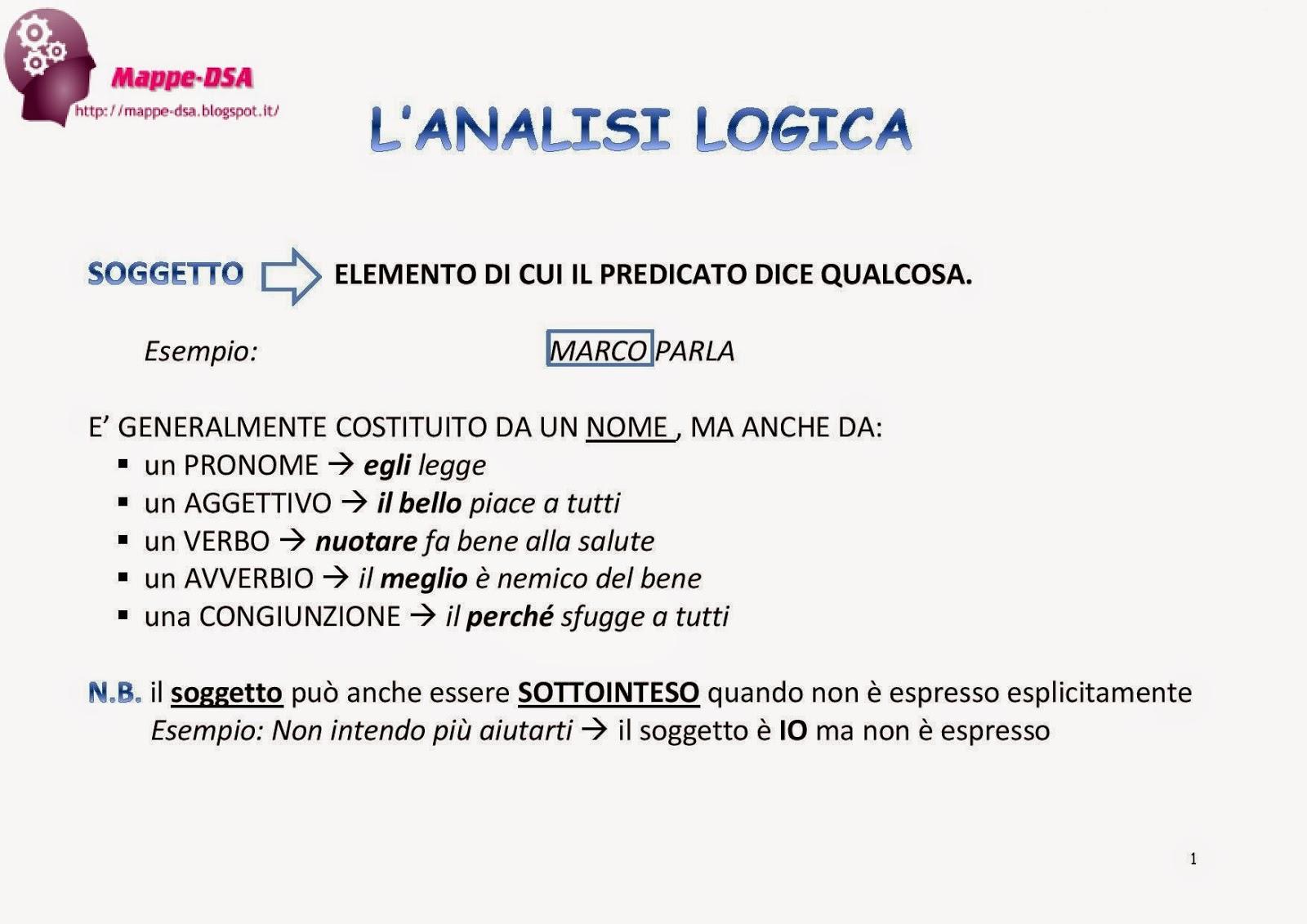 mappa schema analisi logica dsa grammatica  soggetto predicato
