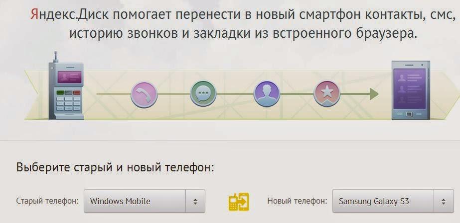 Яндекс Диск поможет с переездом