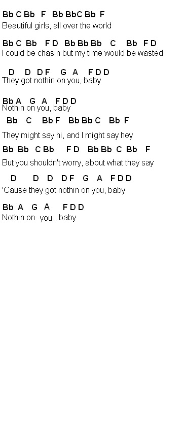 Flute Sheet Music Nothing On You