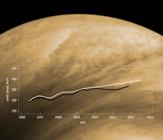 False-colour image of cloud features seen on Venus by the Venus Monitoring Camera (VMC) on Venus Express.
