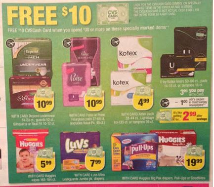 photograph about Kotex Printable Coupons identified as Very easily CVS: Refreshing Kotex Printable Discount codes ~ Fantastic for CVS Money