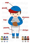 Baseball Boy Party Printables