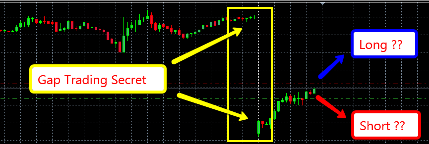 Simple 7 forex trading strategy secrets