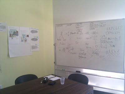офис Magento 1