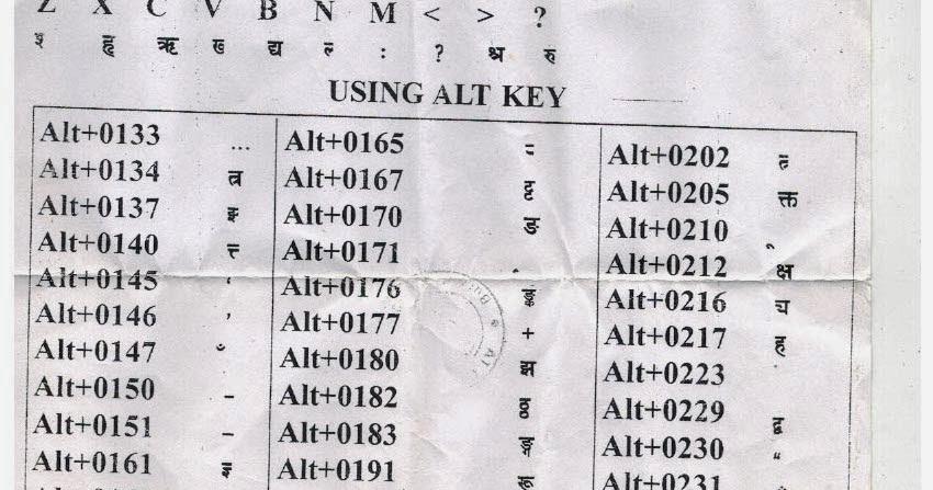 Himal B Font Pc Tips Tricks Tutotrial