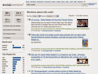 Muestra monitorización con Social Mention