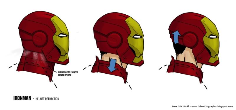 Ideas para sistema de Apertura casco Iron Man