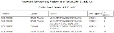 Approved Job Orders for Nursing Aide Position for April 2011 from POEA Database