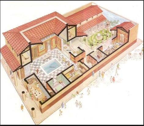 Da pompei alla haus am horn bau house for Una storia di casa piani di log