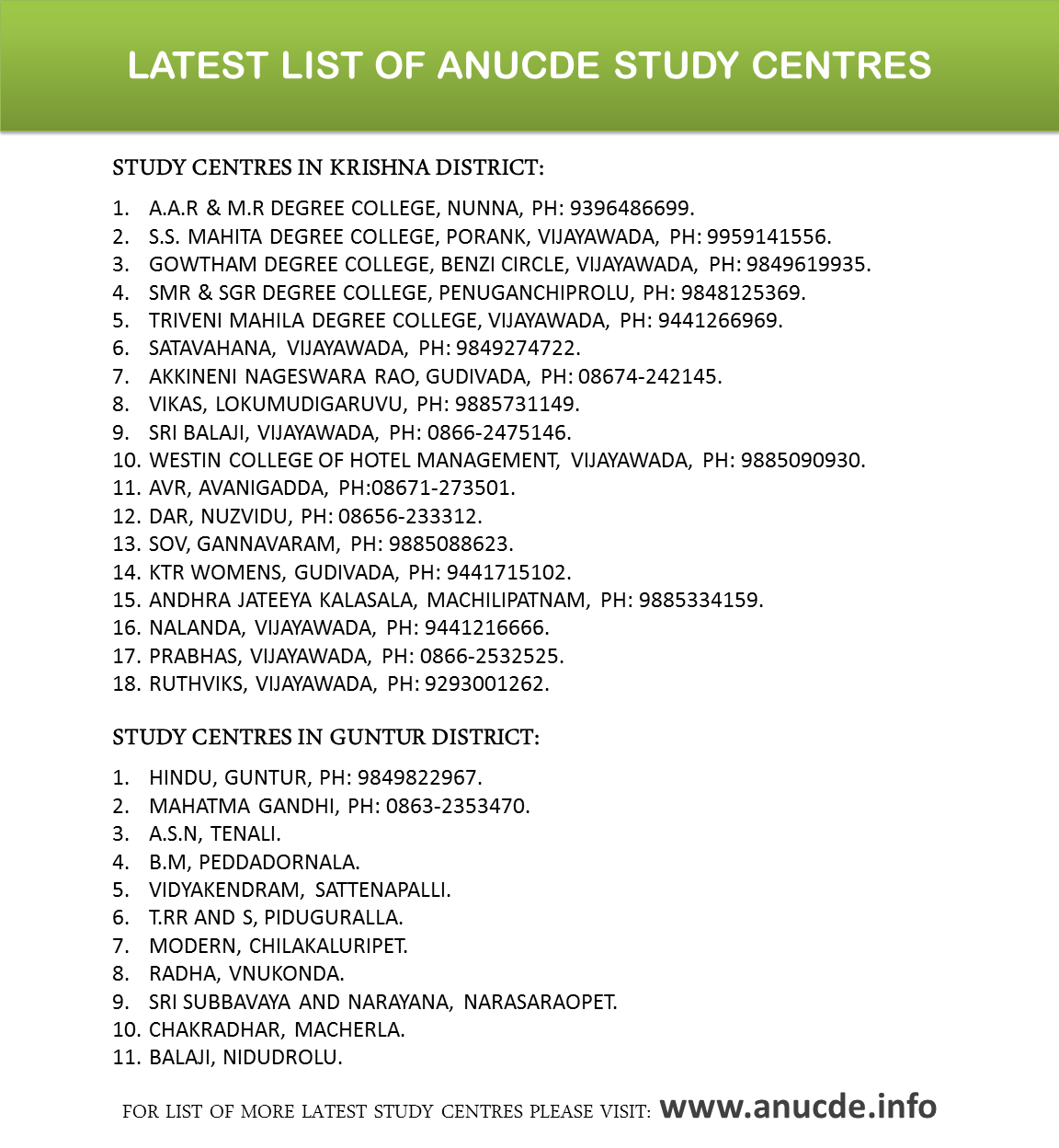 LATEST LIST OF ANUCDE STUDY CENTRES