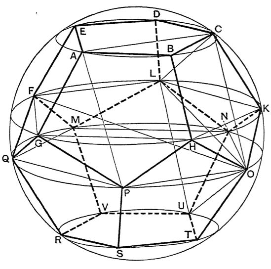 chris impens valvas pappus and the dodecahedron