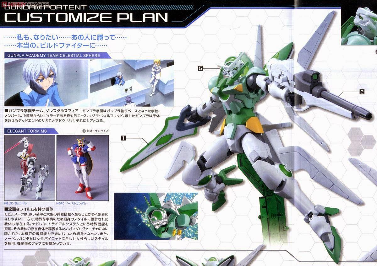 Gundam guy 03 04 15 for Portent gundam hg