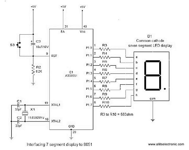 All Its Electronics Interfacing Seven Segment Display to 8051